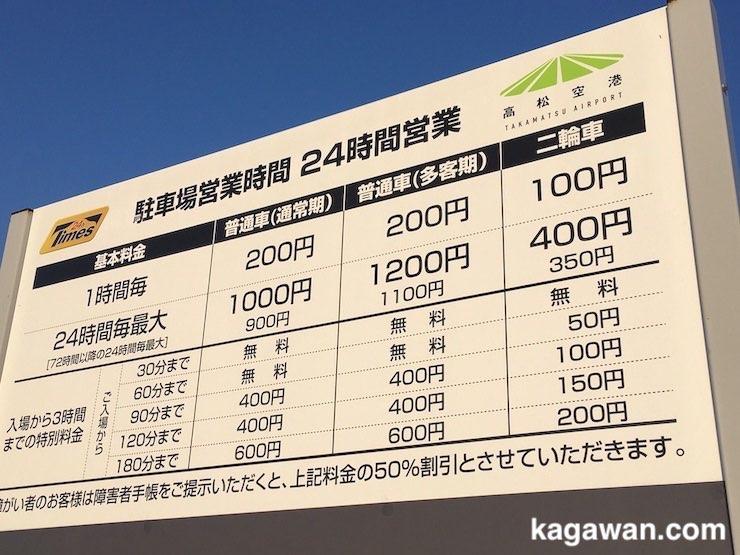 高松空港の利用状況ごとの駐車料金比較